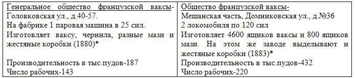 губерния 1